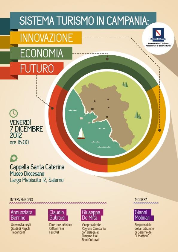 Sistema turismo in Campania: innovazione, economia, futuro